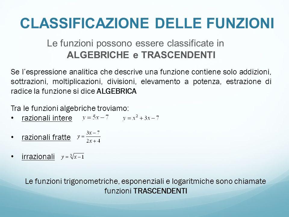 CLASSIFICAZIONE DELLE FUNZIONI Le funzioni possono essere classificate in ALGEBRICHE e TRASCENDENTI Se lespressione analitica che descrive una funzion