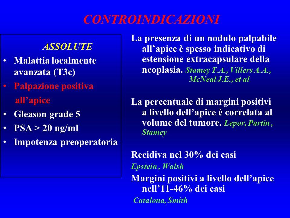 ASSOLUTE Malattia localmente avanzata (T3c) Palpazione positiva allapice Gleason grade 5 PSA > 20 ng/ml Impotenza preoperatoria La presenza di un nodu