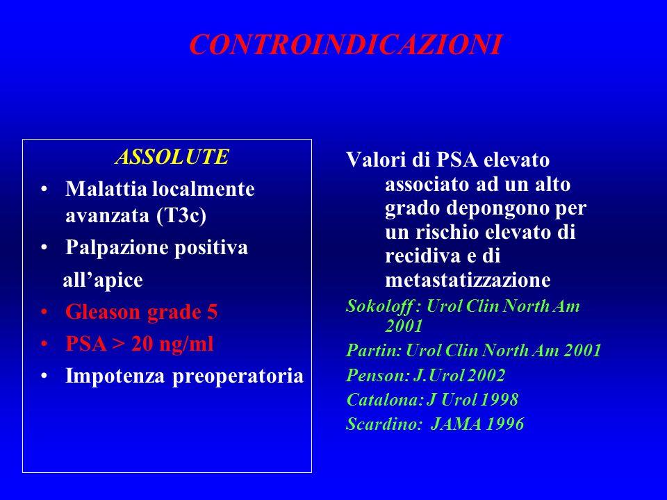 ASSOLUTE Malattia localmente avanzata (T3c) Palpazione positiva allapice Gleason grade 5 PSA > 20 ng/ml Impotenza preoperatoria Valori di PSA elevato