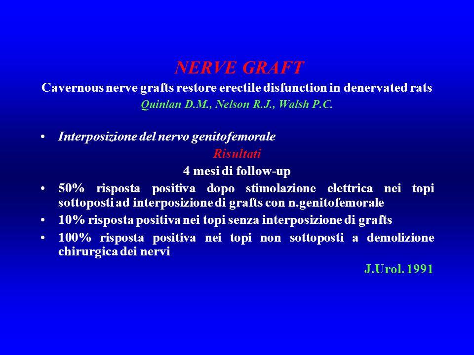 NERVE GRAFT Cavernous nerve grafts restore erectile disfunction in denervated rats Quinlan D.M., Nelson R.J., Walsh P.C. Interposizione del nervo geni