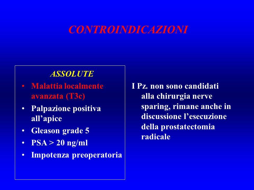 ASSOLUTE Malattia localmente avanzata (T3c) Palpazione positiva allapice Gleason grade 5 PSA > 20 ng/ml Impotenza preoperatoria La presenza di un nodulo palpabile allapice è spesso indicativo di estensione extracapsulare della neoplasia.