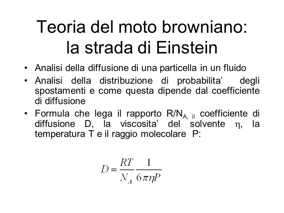 Teoria del moto browniano: la strada di Einstein Analisi della diffusione di una particella in un fluido Analisi della distribuzione di probabilita de