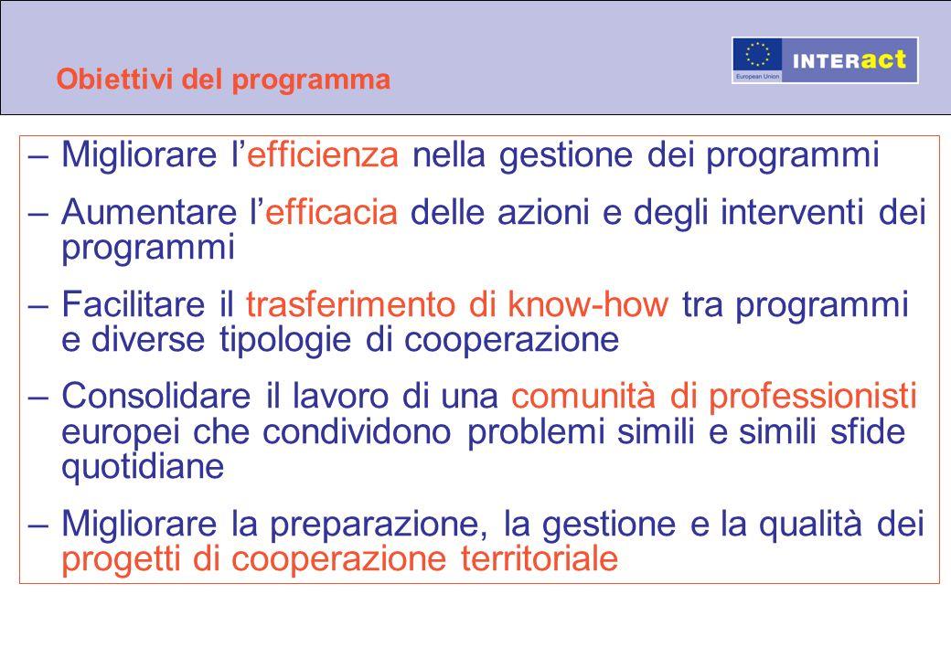 Obiettivi del programma –Migliorare lefficienza nella gestione dei programmi –Aumentare lefficacia delle azioni e degli interventi dei programmi –Faci