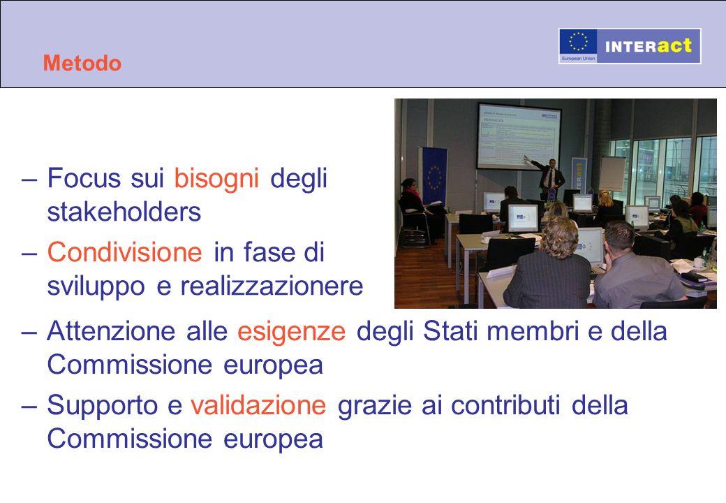 Metodo –Focus sui bisogni degli stakeholders –Condivisione in fase di sviluppo e realizzazionere –Attenzione alle esigenze degli Stati membri e della
