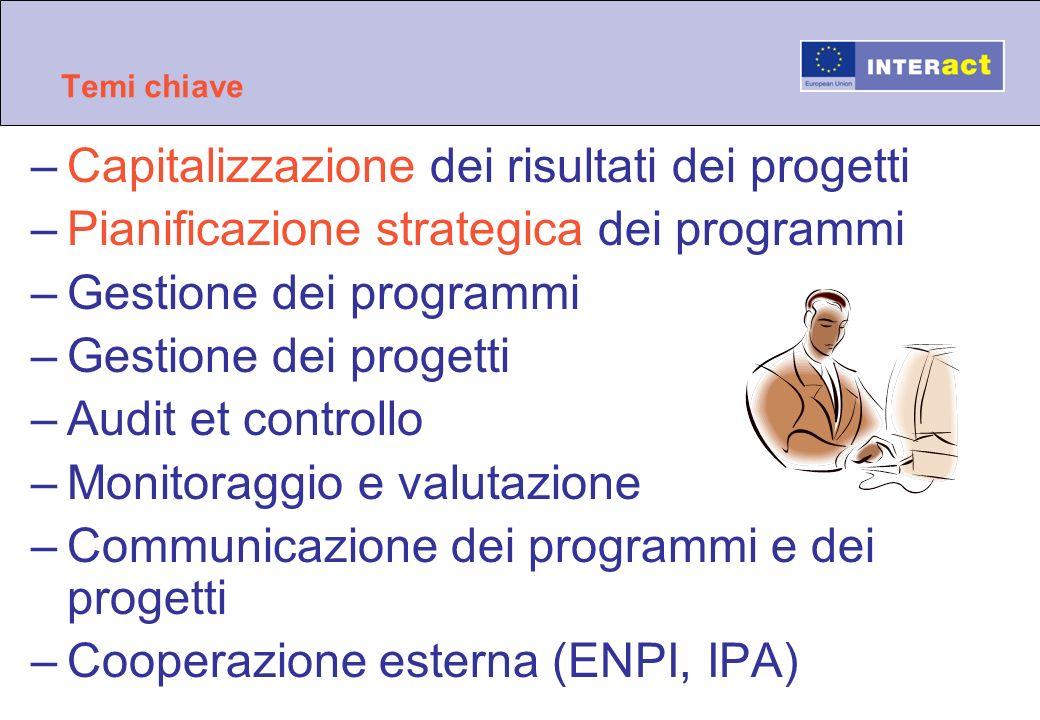 Temi chiave –Capitalizzazione dei risultati dei progetti –Pianificazione strategica dei programmi –Gestione dei programmi –Gestione dei progetti –Audi