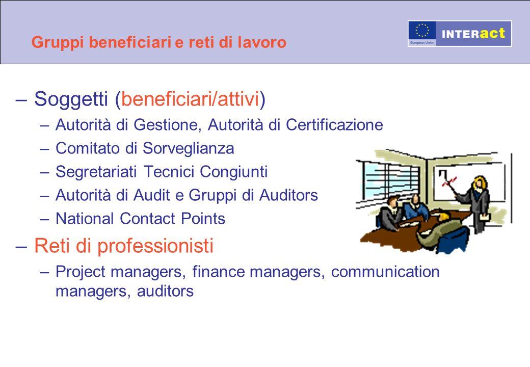 Gruppi beneficiari e reti di lavoro –Soggetti (beneficiari/attivi) –Autorità di Gestione, Autorità di Certificazione –Comitato di Sorveglianza –Segret