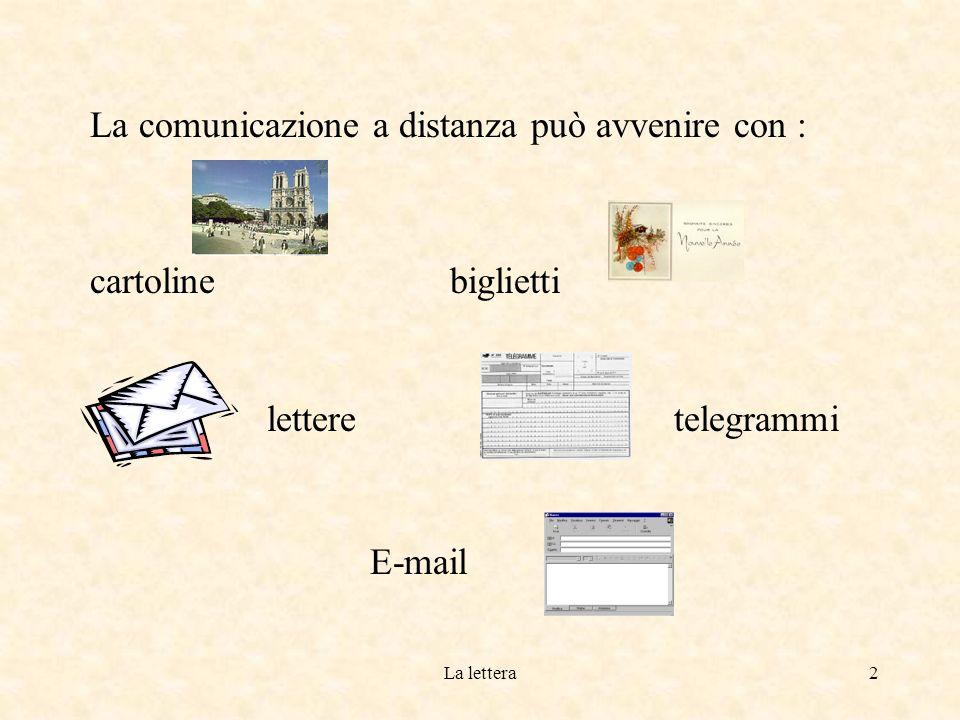 La lettera2 La comunicazione a distanza può avvenire con : cartolinebiglietti letteretelegrammi E-mail