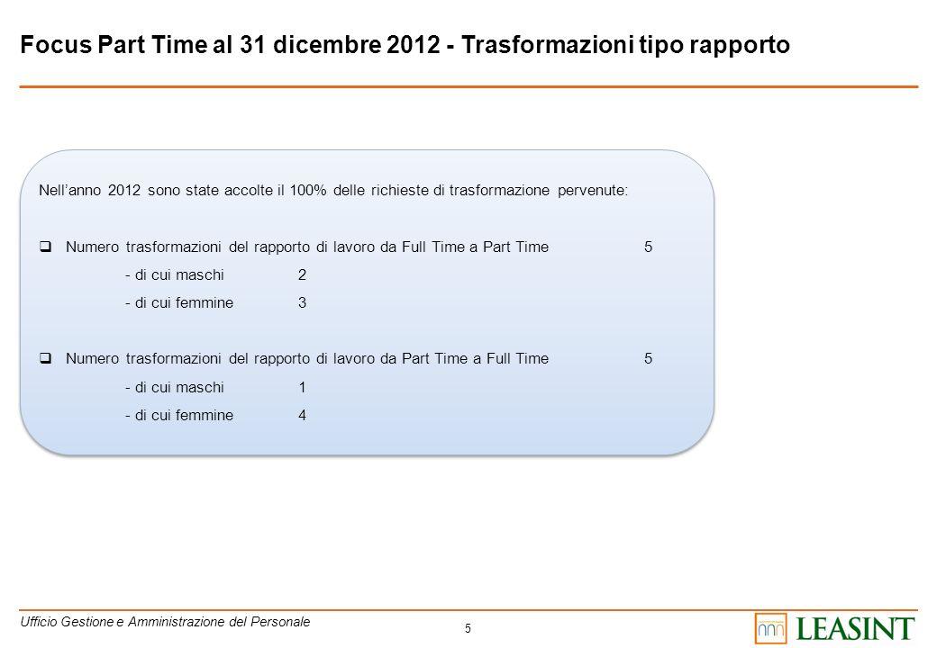 5 Focus Part Time al 31 dicembre 2012 - Trasformazioni tipo rapporto Nellanno 2012 sono state accolte il 100% delle richieste di trasformazione perven