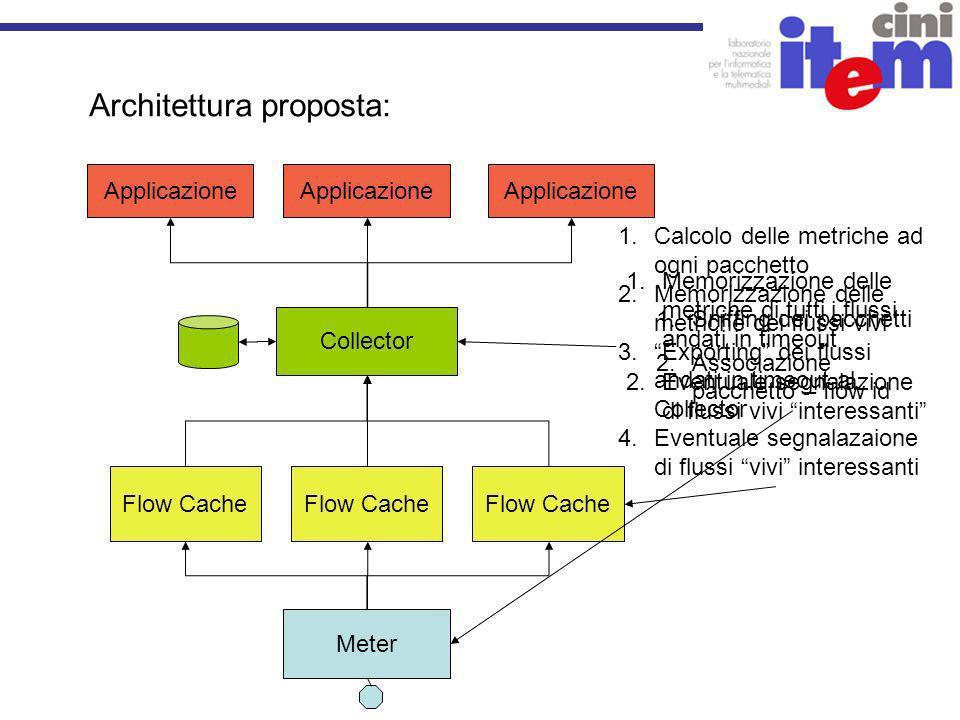 La Flow Cache: E il componente critico perché richiede la ricerca e laggiornamento di un flow record ad ogni arrivo di pacchetto (approccio distribuito) La multiplazione dei pacchetti avviene tramite una hash function (mmh) effettuata sul flow id L implementazione delle metriche è libera attraverso un API Lordinamento dei flow record è LRU (ordinamento per ultimo accesso) Il flow record relativo a un pacchetto appena giunto alla flow cache si troverà con elevata probabilità in testa alla LRU L ordinamento LRU consente la ricerca ottimizzata dei flussi andati in timeout (basta partire dalla coda della lista ordinata)