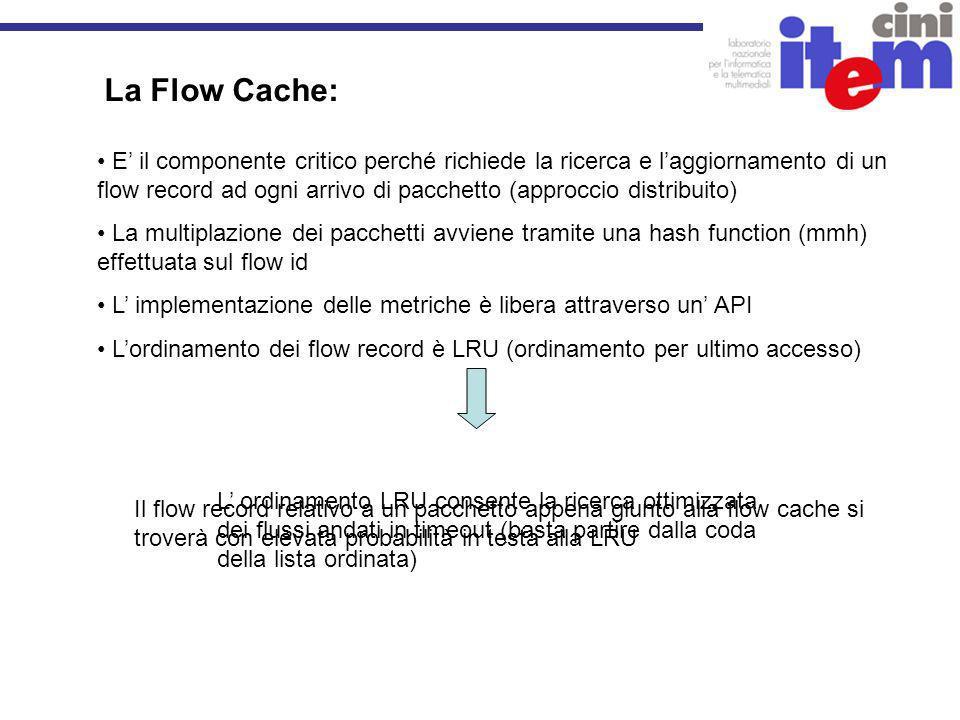 Alcuni Dettagli: La comunicazione tra i moduli avviene tramite protocollo UDP E previsto un controllo di flusso tra i moduli Linguaggio: C Sistema operativo: Linux Librerie utilizzate: libpcap Licenza del software: GPL Locazione del progetto: SourceForge.net
