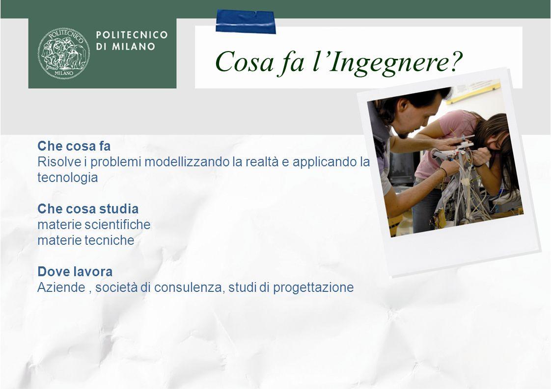 SCUOLA DEL DESIGN www.design.polimi.itwww.design.polimi.it Corsi di laurea in Design Design degli Interni | sede Milano Bovisa Design del Prodotto Ind