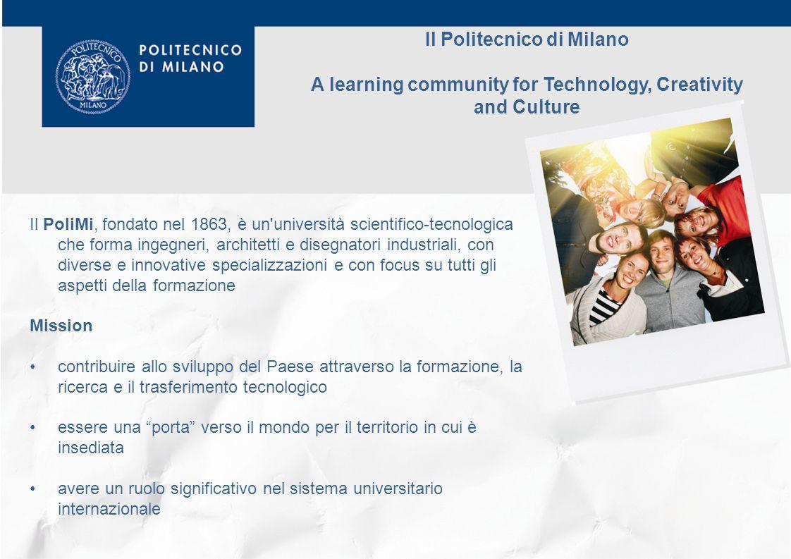 Benvenuti al Politecnico di Milano