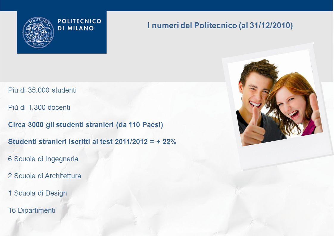 Classifica che ogni anno valuta più di 700 università mondiali Nel 2011 PoliMi: al 13° posto assoluto in Europa nellarea Engineering&Technology al 48°