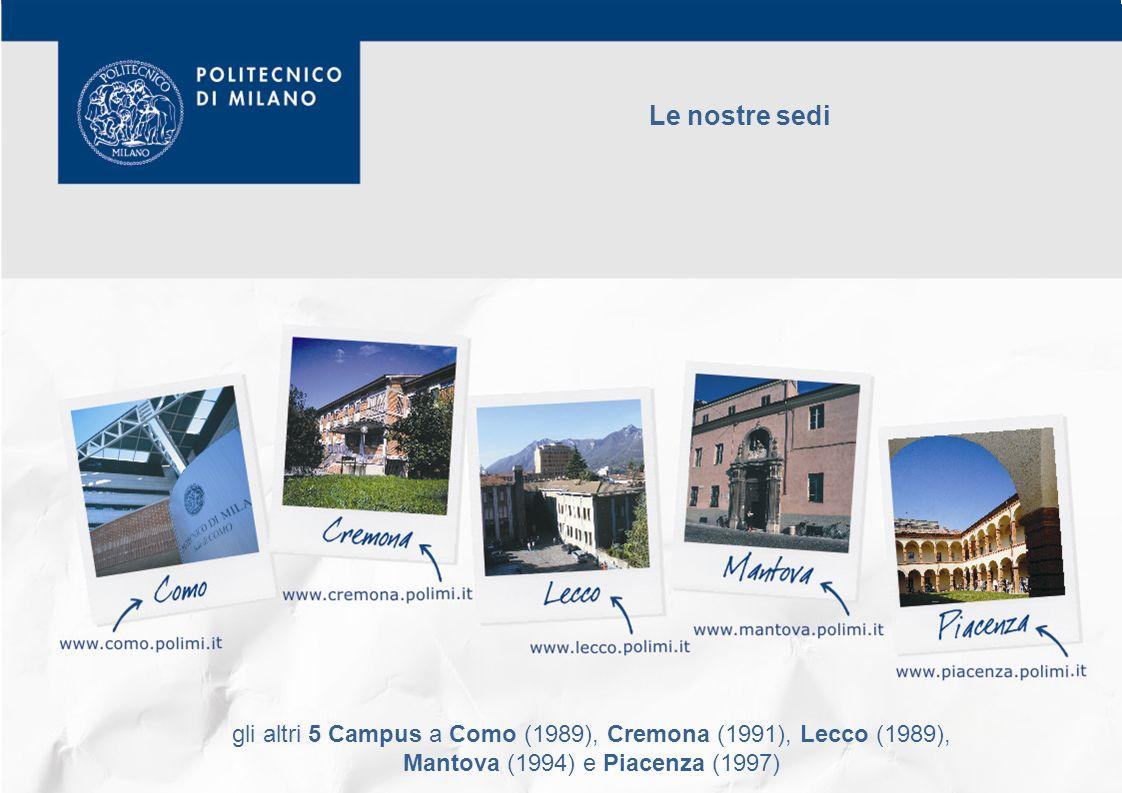 Le nostre sedi Negli anni PoliMi ha avuto un forte sviluppo anche a livello regionale 7 Campus 2 a Milano: Campus Leonardo (1927) Campus Bovisa (1989)