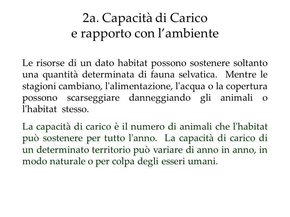 2a. Capacità di Carico e rapporto con lambiente Le risorse di un dato habitat possono sostenere soltanto una quantità determinata di fauna selvatica.