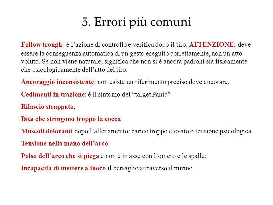 5. Errori più comuni Follow trough: è lazione di controllo e verifica dopo il tiro. ATTENZIONE: deve essere la conseguenza automatica di un gesto eseg