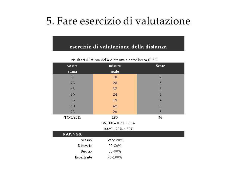 5. Fare esercizio di valutazione