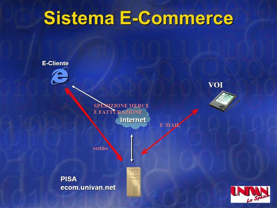 Componenti Sistema E-Cliente Internet PISAwww.univan.netE-Cliente E-Cliente VOSTRA POSTAZIONE