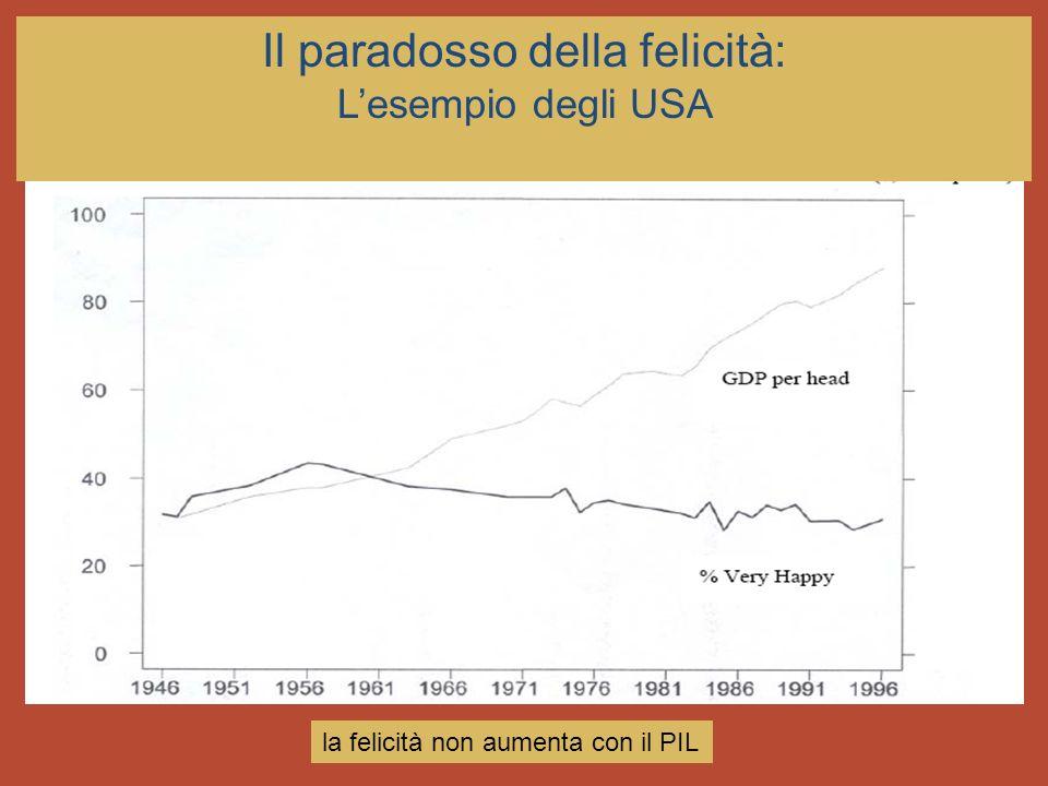 Il paradosso della felicità: Lesempio degli USA la felicità non aumenta con il PIL