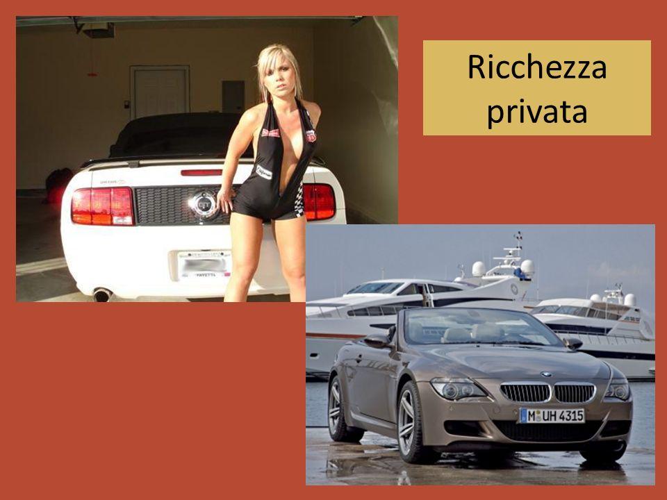 Ricchezza privata