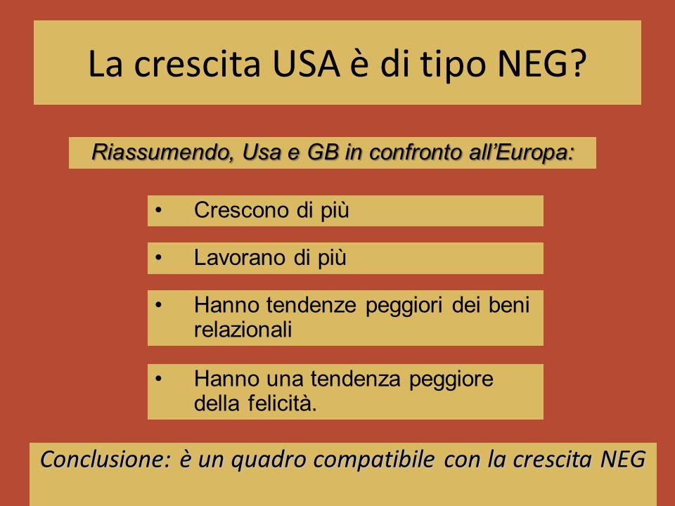 La crescita USA è di tipo NEG? Conclusione: è un quadro compatibile con la crescita NEG Riassumendo, Usa e GB in confronto allEuropa: Crescono di più