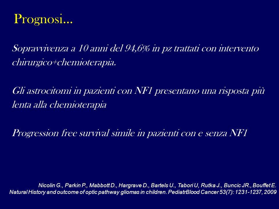 Prognosi… Sopravvivenza a 10 anni del 94,6% in pz trattati con intervento chirurgico+chemioterapia. Gli astrocitomi in pazienti con NF1 presentano una