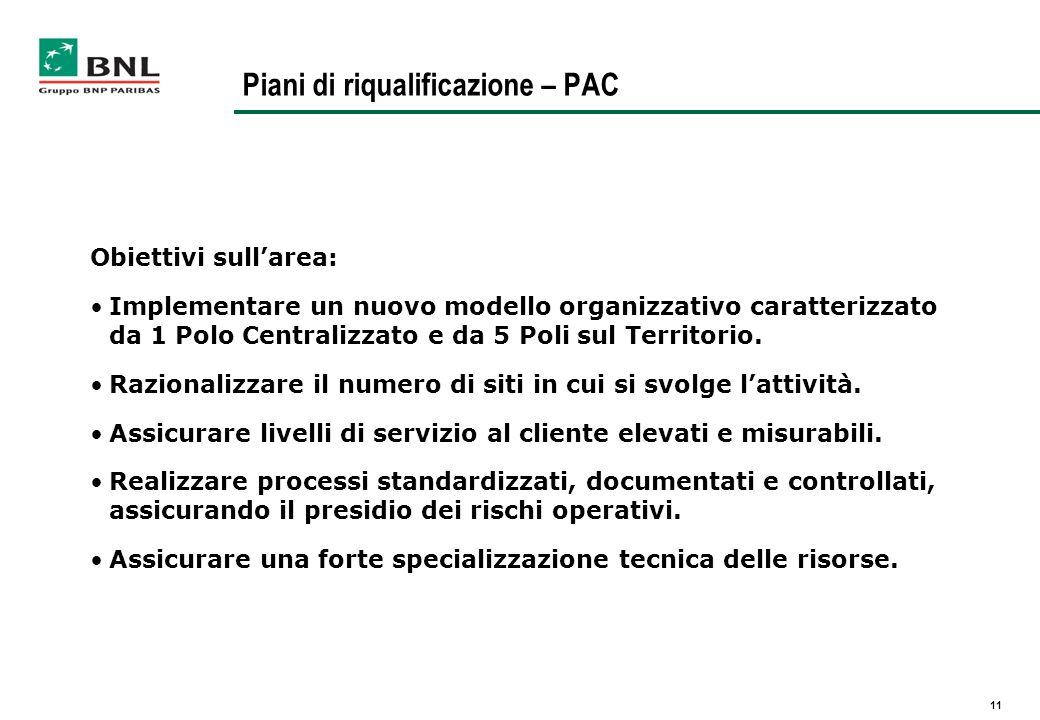 11 Piani di riqualificazione – PAC Obiettivi sullarea: Implementare un nuovo modello organizzativo caratterizzato da 1 Polo Centralizzato e da 5 Poli