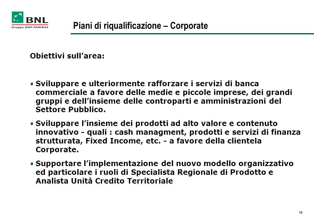 15 Piani di riqualificazione – Corporate Obiettivi sullarea: Sviluppare e ulteriormente rafforzare i servizi di banca commerciale a favore delle medie