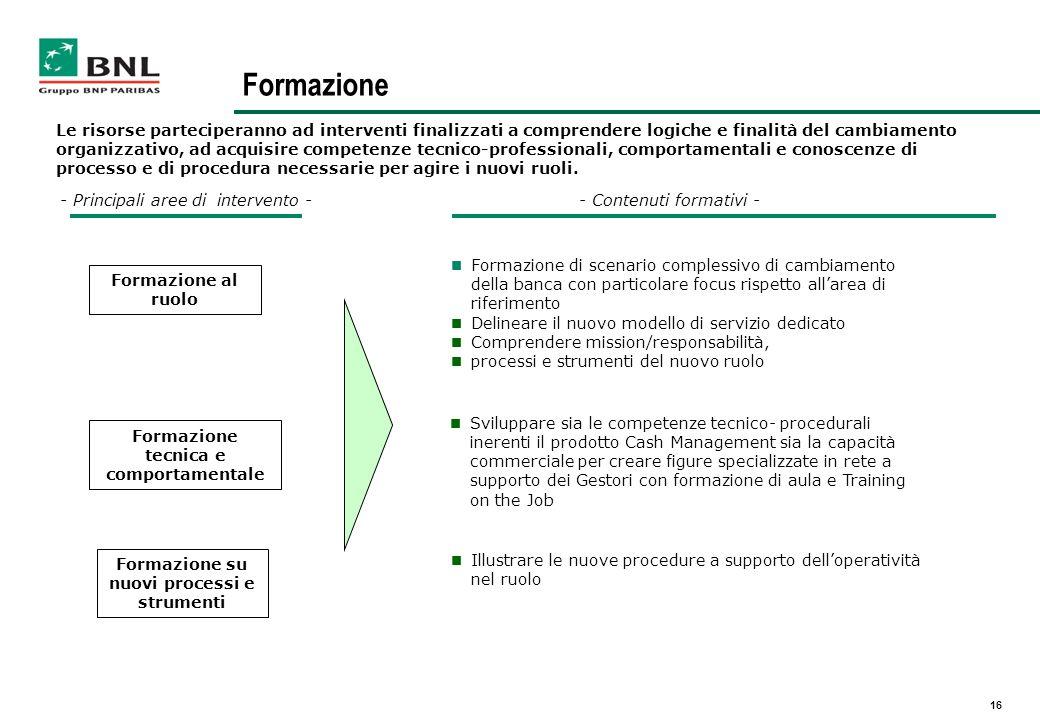 16 - Principali aree di intervento - Formazione al ruolo - Contenuti formativi - n Formazione di scenario complessivo di cambiamento della banca con p
