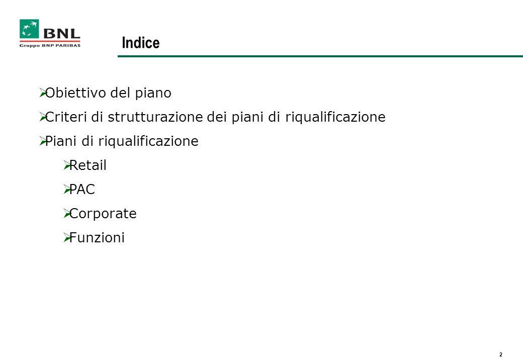 2 Indice Obiettivo del piano Criteri di strutturazione dei piani di riqualificazione Piani di riqualificazione Retail PAC Corporate Funzioni