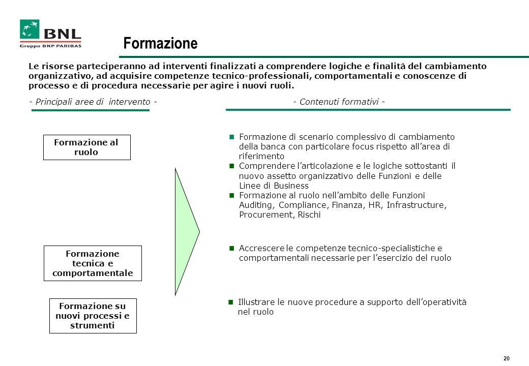 20 - Principali aree di intervento - Formazione al ruolo - Contenuti formativi - n Formazione di scenario complessivo di cambiamento della banca con p