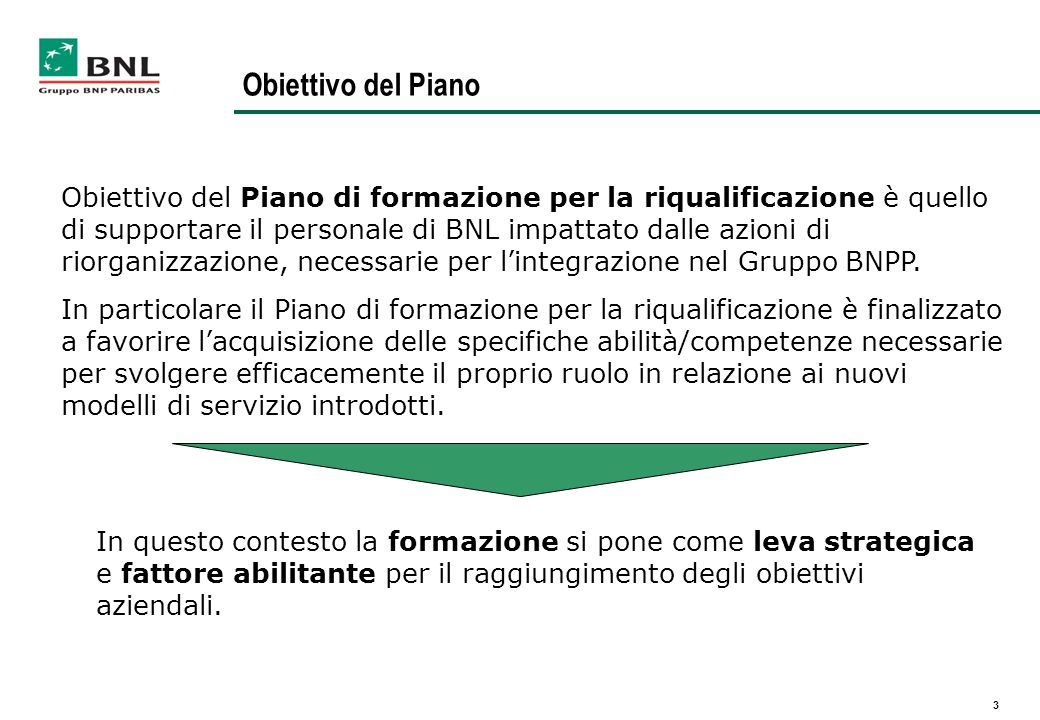 3 Obiettivo del Piano Obiettivo del Piano di formazione per la riqualificazione è quello di supportare il personale di BNL impattato dalle azioni di r