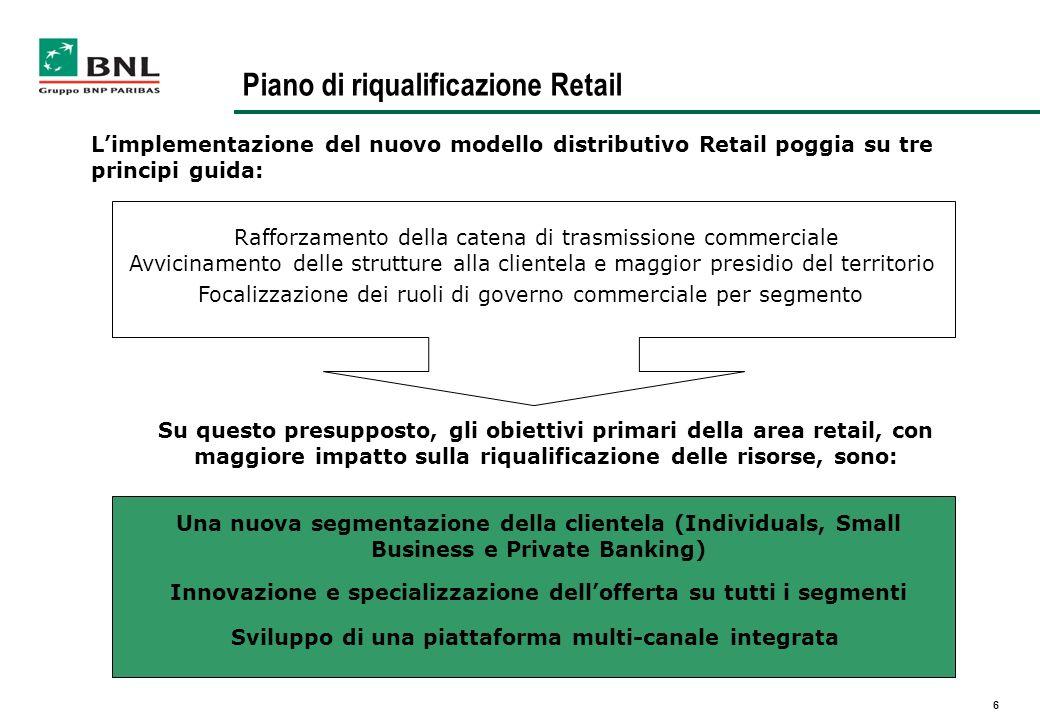 6 Piano di riqualificazione Retail Limplementazione del nuovo modello distributivo Retail poggia su tre principi guida: Rafforzamento della catena di