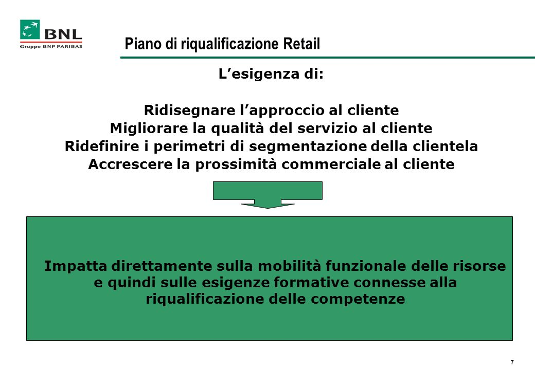 7 Piano di riqualificazione Retail Lesigenza di: Ridisegnare lapproccio al cliente Migliorare la qualità del servizio al cliente Ridefinire i perimetr