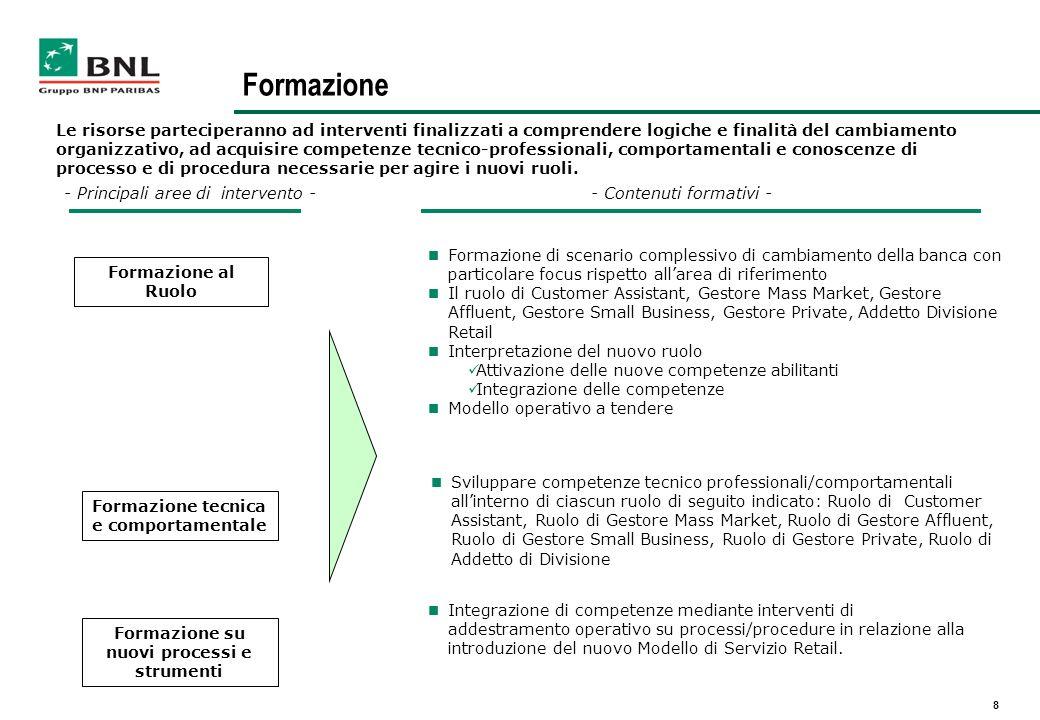 8 - Principali aree di intervento - Formazione al Ruolo - Contenuti formativi - Formazione n Formazione di scenario complessivo di cambiamento della b
