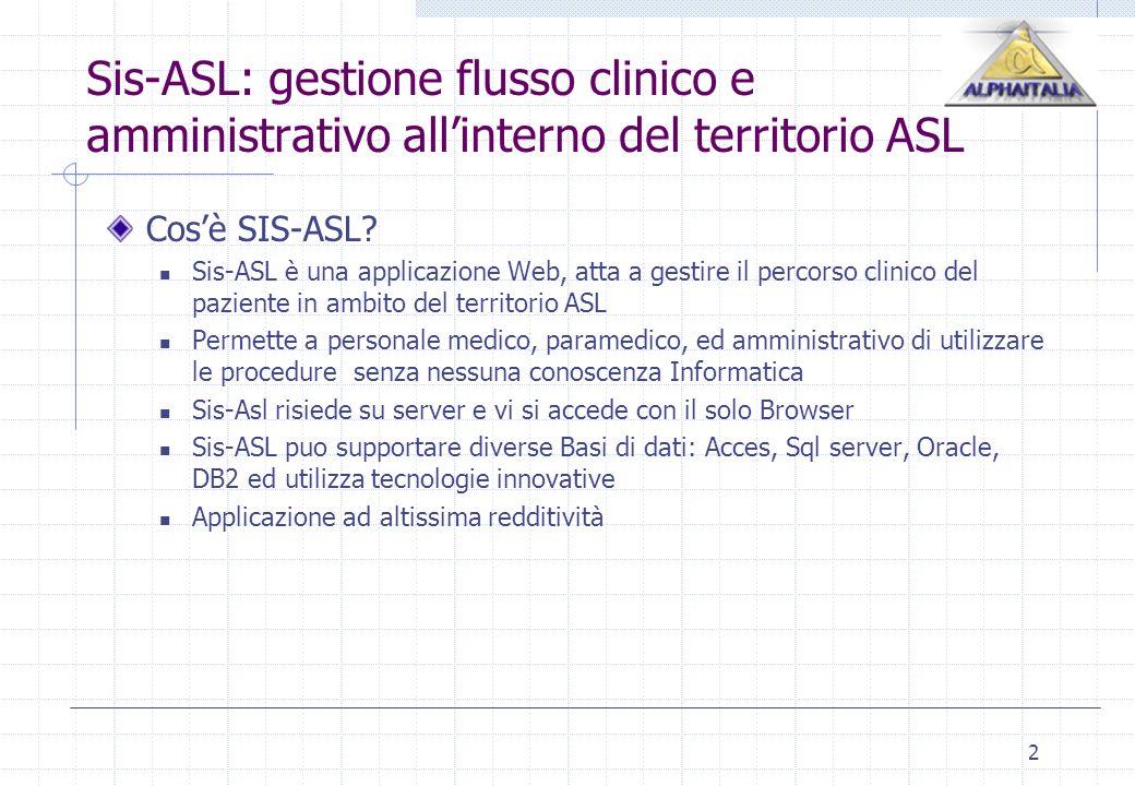 2 Sis-ASL: gestione flusso clinico e amministrativo allinterno del territorio ASL Cosè SIS-ASL? Sis-ASL è una applicazione Web, atta a gestire il perc