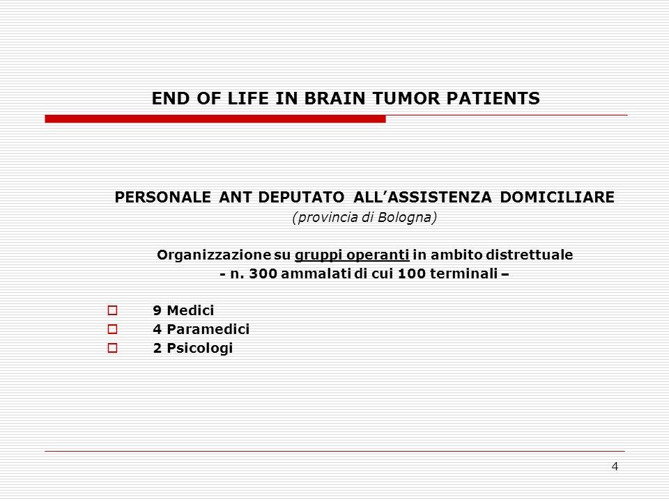 15 END OF LIFE IN BRAIN TUMOR PATIENTS PROCEDIMENTI DECISIONALI SUL TRATTAMENTO DI FINE VITA (TFV) La maggioranza dei pazienti non ha dato in precedenza indicazioni sul TFV.