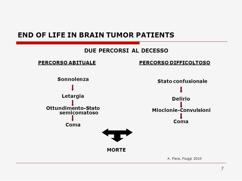 18 END OF LIFE IN BRAIN TUMOR PATIENTS CONSIDERAZIONI CONCLUSIVE Le decisioni sui trattamenti di fine vita devono tener conto delle capacità cognitive dei pazienti con TC e comunque di eventuali direttive anticipate.