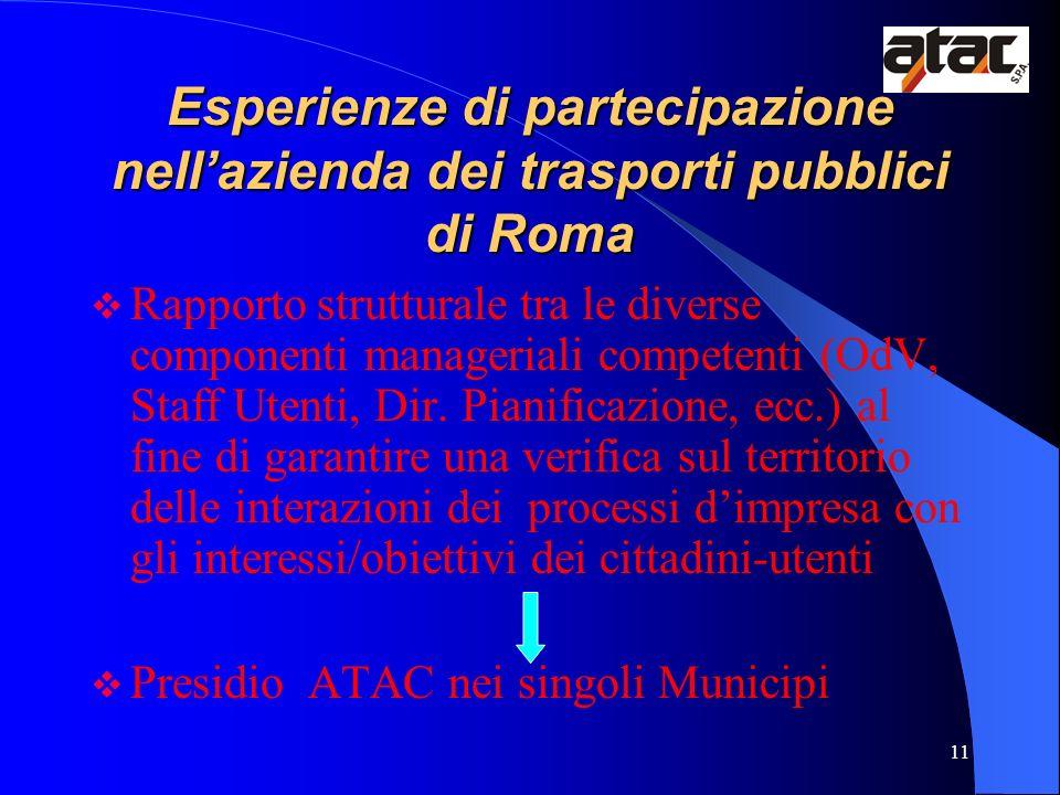 11 Esperienze di partecipazione nellazienda dei trasporti pubblici di Roma Rapporto strutturale tra le diverse componenti manageriali competenti (OdV,