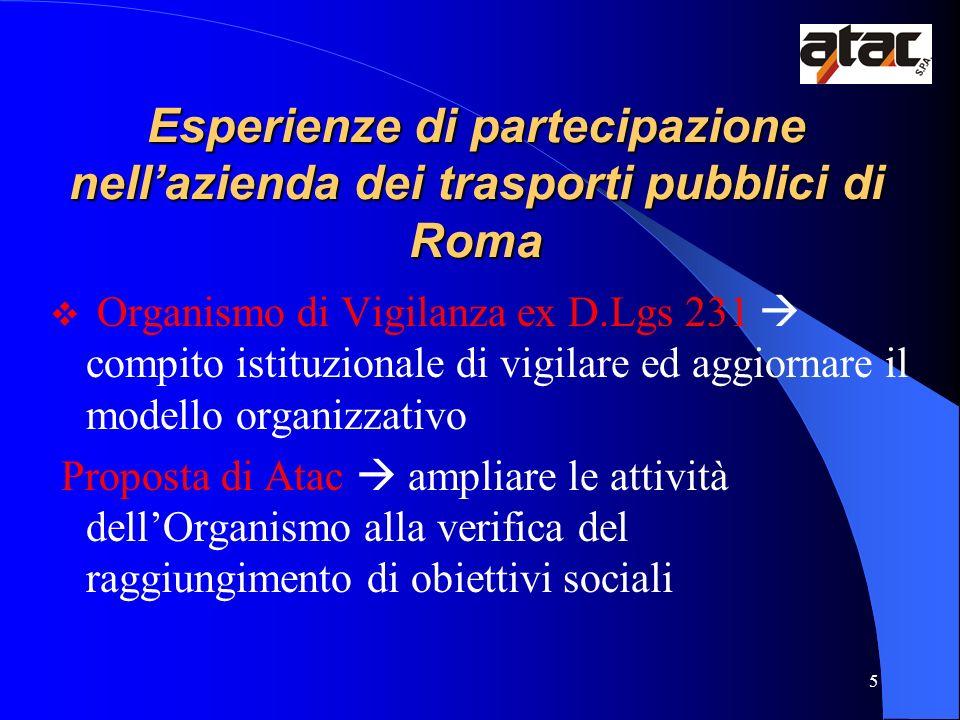 5 Esperienze di partecipazione nellazienda dei trasporti pubblici di Roma Organismo di Vigilanza ex D.Lgs 231 compito istituzionale di vigilare ed agg