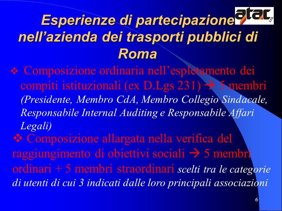 6 Esperienze di partecipazione nellazienda dei trasporti pubblici di Roma Composizione ordinaria nellespletamento dei compiti istituzionali (ex D.Lgs