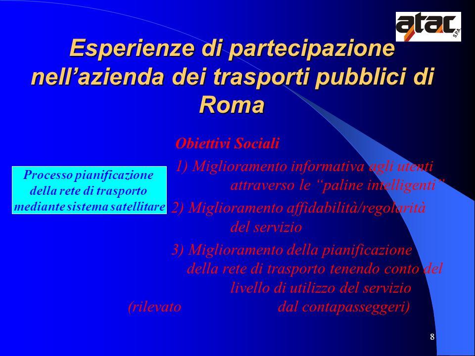 8 Esperienze di partecipazione nellazienda dei trasporti pubblici di Roma Obiettivi Sociali 1) Miglioramento informativa agli utenti attraverso le pal