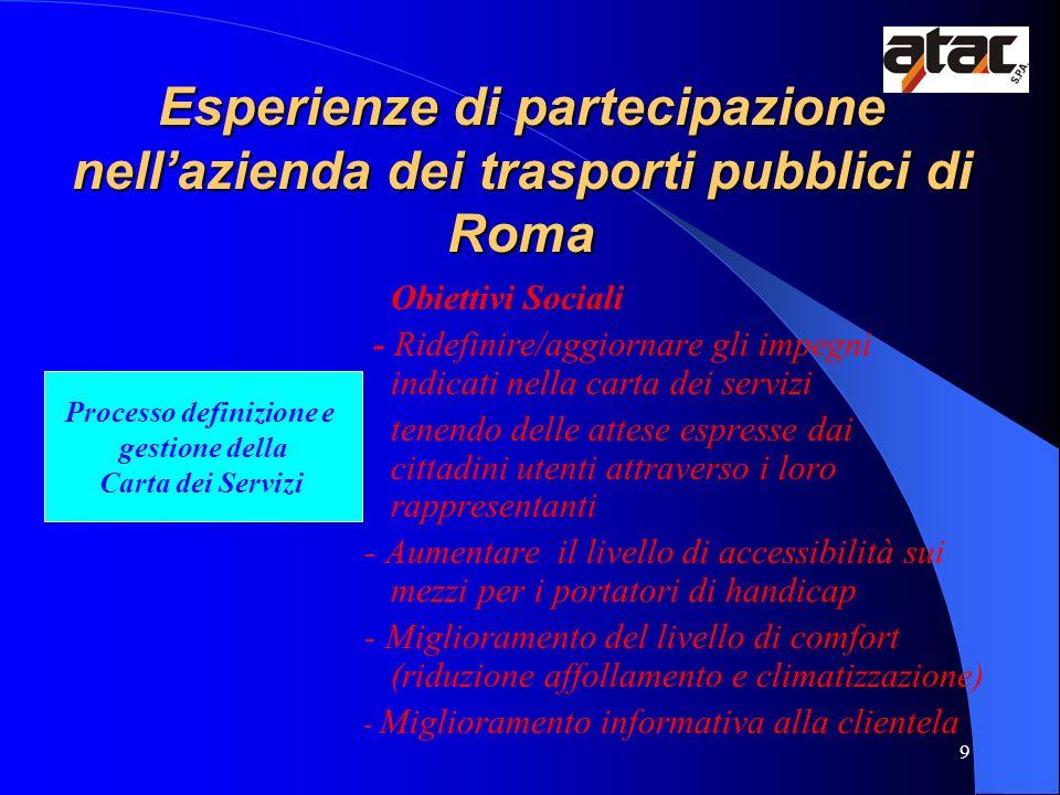 9 Esperienze di partecipazione nellazienda dei trasporti pubblici di Roma Obiettivi Sociali - Ridefinire/aggiornare gli impegni indicati nella carta d