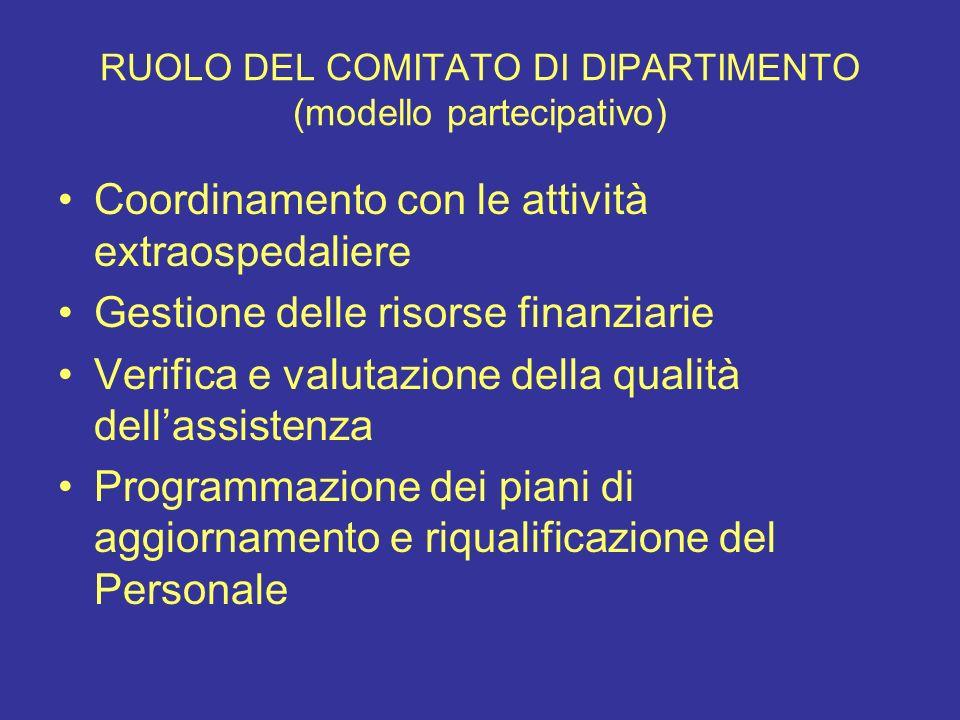 RUOLO DEL COMITATO DI DIPARTIMENTO (modello partecipativo) Coordinamento con le attività extraospedaliere Gestione delle risorse finanziarie Verifica