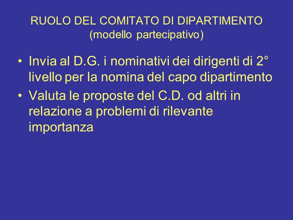 RUOLO DEL COMITATO DI DIPARTIMENTO (modello partecipativo) Invia al D.G. i nominativi dei dirigenti di 2° livello per la nomina del capo dipartimento