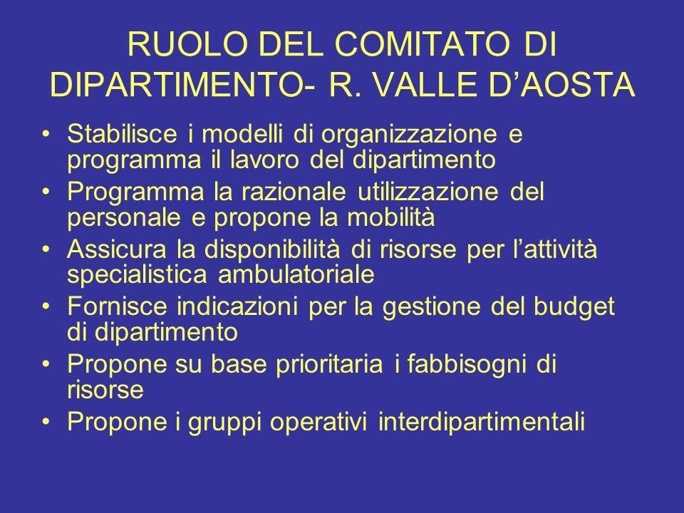 RUOLO DEL COMITATO DI DIPARTIMENTO- R. VALLE DAOSTA Stabilisce i modelli di organizzazione e programma il lavoro del dipartimento Programma la raziona