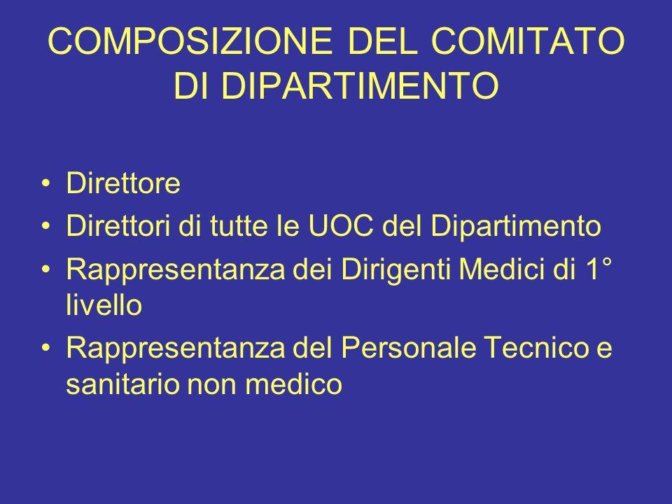 COMPOSIZIONE DEL COMITATO DI DIPARTIMENTO Direttore Direttori di tutte le UOC del Dipartimento Rappresentanza dei Dirigenti Medici di 1° livello Rappr