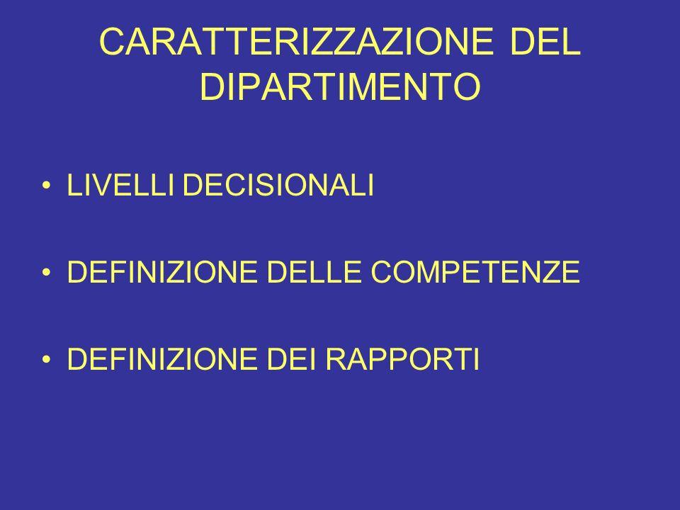 CARATTERIZZAZIONE DEL DIPARTIMENTO LIVELLI DECISIONALI DEFINIZIONE DELLE COMPETENZE DEFINIZIONE DEI RAPPORTI