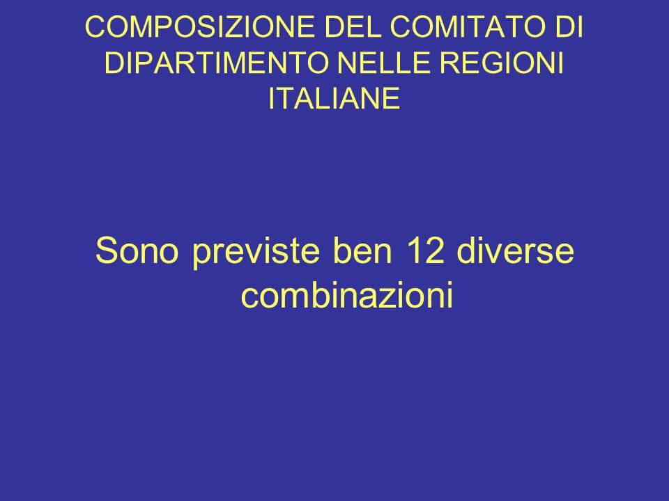 COMPOSIZIONE DEL COMITATO DI DIPARTIMENTO NELLE REGIONI ITALIANE Sono previste ben 12 diverse combinazioni