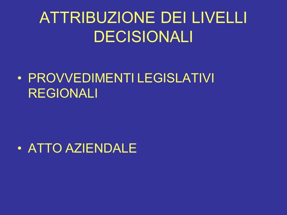 ATTRIBUZIONE DEI LIVELLI DECISIONALI PROVVEDIMENTI LEGISLATIVI REGIONALI ATTO AZIENDALE